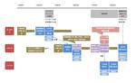 patent_system_history_venis